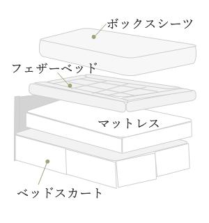 夏用羽毛布団 ダウンケット