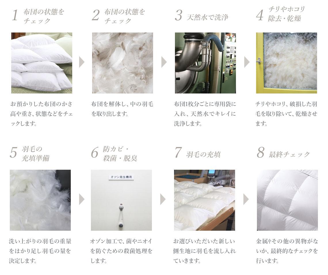 羽毛布団のリフォームいたします 買い替えるより低コスト。丁寧に洗浄し汚れを落とし、新品のようにふっくらと仕上がります。羽毛布団のリフォームのタイミングは ボリュームがなくなってきた、温かくない、長い間使用しているので汚れが気になる、購入して7~10年経過。