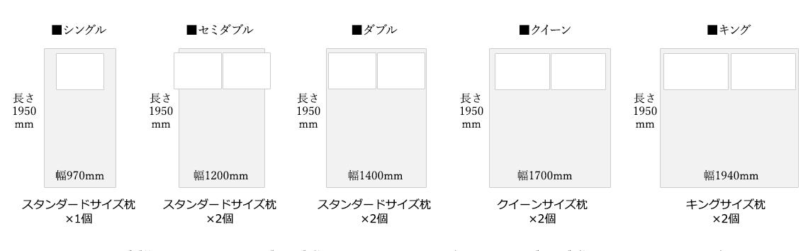 枕のサイズ 枕の選び方