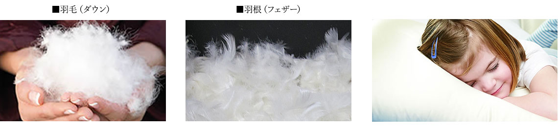 枕 クッションの 中綿の素材について